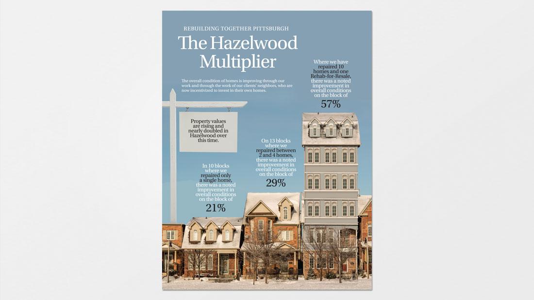 The Hazelwood Multiplier